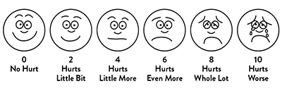 picture relating to Pain Scale Chart Printable named Knowing Soreness- Stanford Childrens Fitness