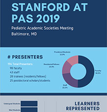 Stanford at PAS 2019