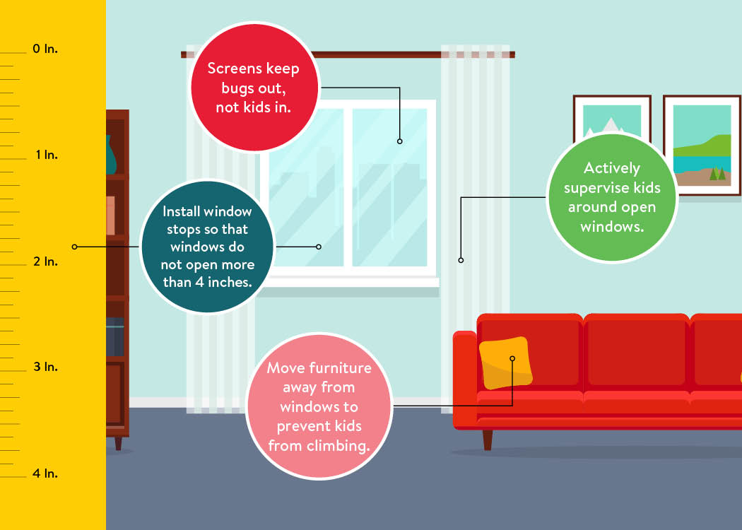 Downloadable window fall infographic
